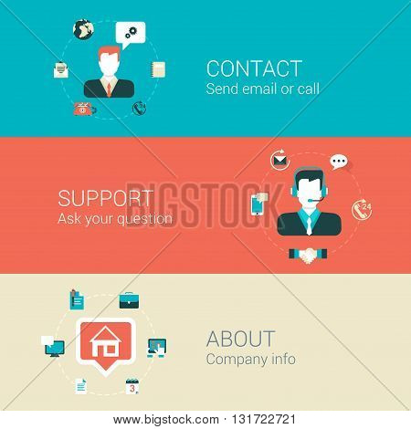 Website webpage category concept flat icons set contact email