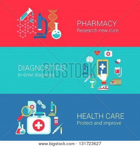 Pharmacy diagnostics healthcare concept flat icons set of research cure treatment diagnose carry and vector web banners illustration print materials website click infographics elements collection.