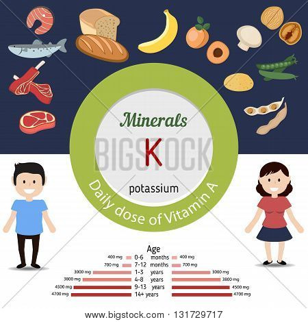Minerals K and vector set of minerals K rich foods. Healthy lifestyle and diet concept. Potassium. Daily doze of minerals K.