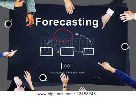 Forecasting Forecast Estimation Business Future Concept