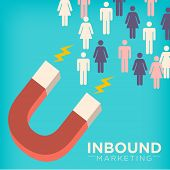 Inbound Marketing Magnet Graphic Attracting Male and Female Stick Figures with Pull Marketing Tactics and Techniques poster