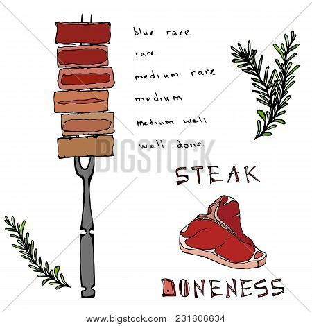 Chart Differently Cooked Pieces Of Beef On A Fork And Porterhouse Steak. Bbq Party, Steak House Rest