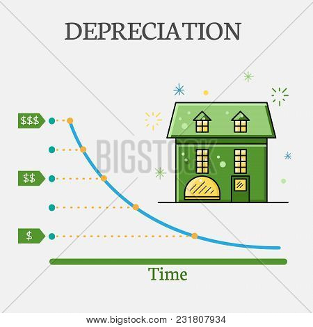 The Formula Of Depreciation Of An Apartment House.