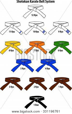 The Color Belt System Used In Some Martial Arts Such As The Traditional Shotokan Karate