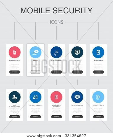 mobile security Infographic 10 steps UI design.mobile phishing, spyware, internet security, data protection simple icons poster
