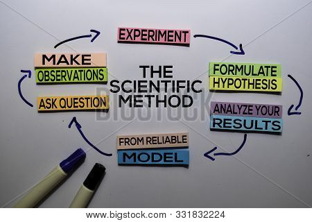 The Scientific Method Text With Keywords Isolated On White Board Background. Chart Or Mechanism Conc