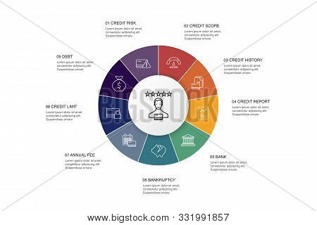 Credit Rating Infographic 10 Steps Circle Design.credit Risk, Credit Score, Bankruptcy, Annual Fee S