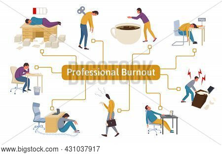 Professional Burnout Syndrome Flat Infographics With Tired Overworked Stressed Exhausted Employees O