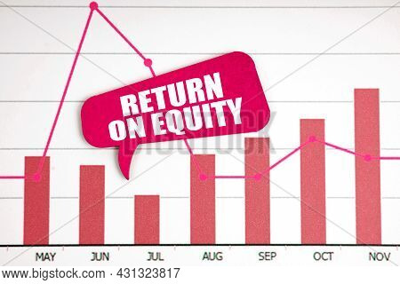 Economy And Business Concept. On The Reporting Chart There Is A Plate With The Inscription - Return