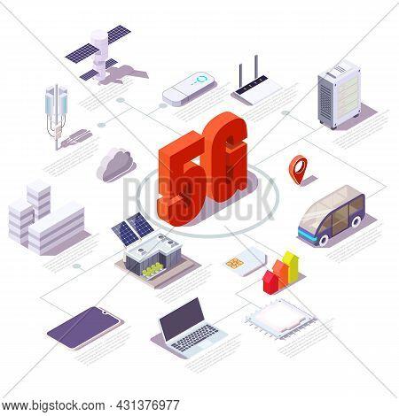 5g Cellular Network Flowchart, Flat Vector Isometric Illustration. Wireless Mobile Telecommunication