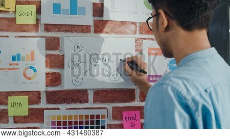 Asian Creative Man Drawing Work Plan On Paper Board. Young Professional Business Male Think And Writ