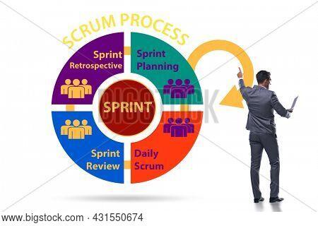 Scrum process illustration with businessman