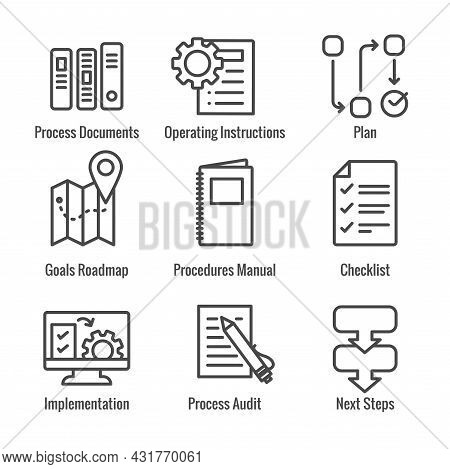 Standard Procedures For Operating A Business - Manual, Steps, And Implementation Including Outline I