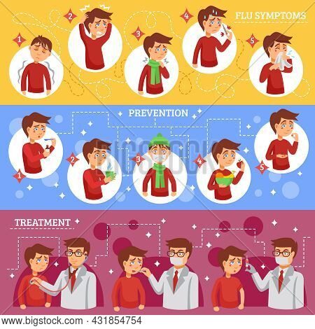 Flu Illness Horizontal Banners With People Cartoon Icons Described Symptoms Prevention And Treatment