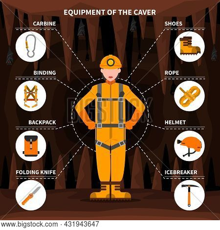 Speleologists Caving Equipment For Underground Exploring Surveying And Protection Pictorial Infograp