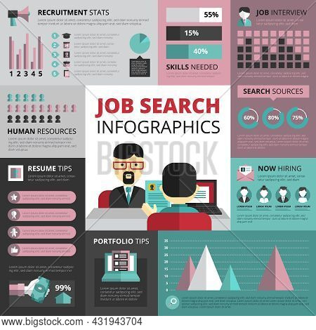 Jobs Search Strategy With Resume And Portfolio Tips And Recruitment Statistics Infographics Flat Ban