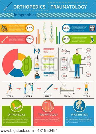 Infographics Poster Presenting Medical Service Of Orthopedics Traumatology And Prosthetics With Stat