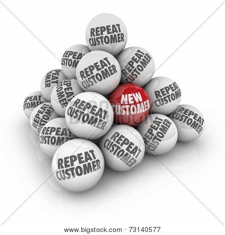 Repeat and New Customer words on balls in a stacked pyramid to illustrate the marketing and advertising resources to find first time clients