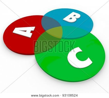ABC letters on venn diagram overlapping circles to show common ground of different choices, principles or elements