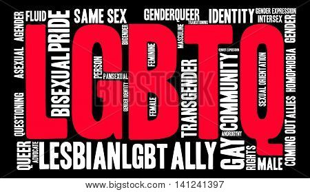 LGBTQ word cloud on a black background.