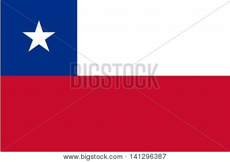 Flag of Chile flag all south american flags symbol the americas