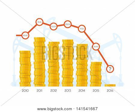 Piles of coins with chart graph. Vector concept for financial markets. World stock exchange and oil markets. Price of oil by year.
