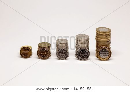 Bahrain Coins arranged as a graph with 5, 10, 25, 50 and 100 fils in ascending order.