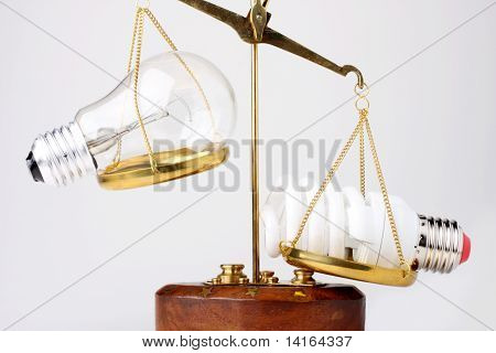 Lamps On The Scales