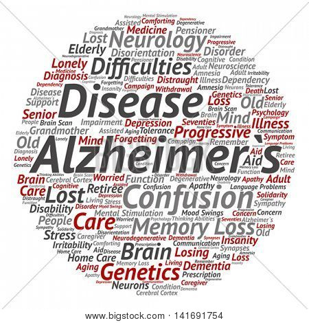 Vector concept conceptual Alzheimer`s disease symptoms abstract round word cloud isolated on background