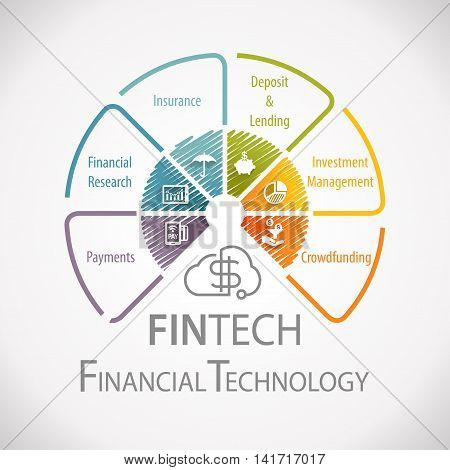 Fintech Financial Technology Business Service Monetary Infographic