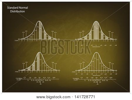 Business and Marketing Concepts Illustration of Gaussian Bell Curve Chart or Normal Distribution Curve Graph on Green Chalkboard Background.