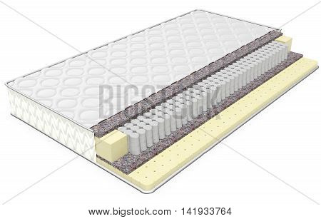 3D Orthopedic Mattress Section