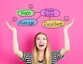 Credit Score concept with young woman reaching and looking upwards poster