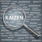 Concept related to Kaizen Japanese method of business. The enlarged magnifying glass word kaizen with other words related business in the background. poster