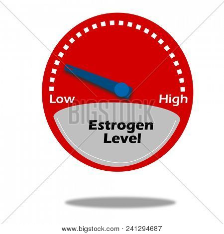 Estrogen level indicator