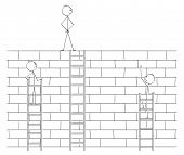Cartoon stick man drawing conceptual illustration of businessman beating or defeating competitors by overcoming high wall obstacle with long ladder. Business concept of success and competition. poster