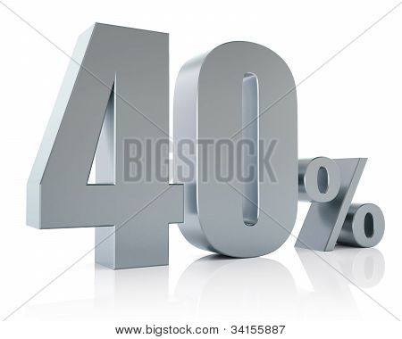 Forty percent 3D in metal