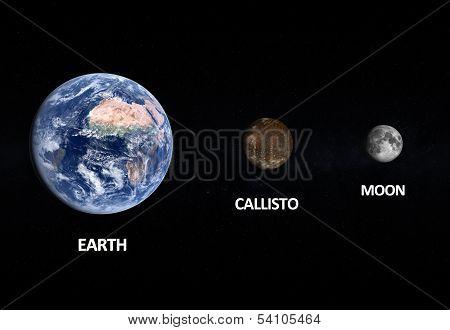 Callisto The Moon And Earth