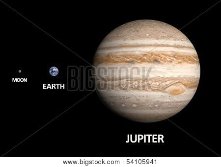 Planets Earth And Jupiter And The Moon