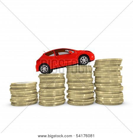 Cost of purchasing and maintaining a car