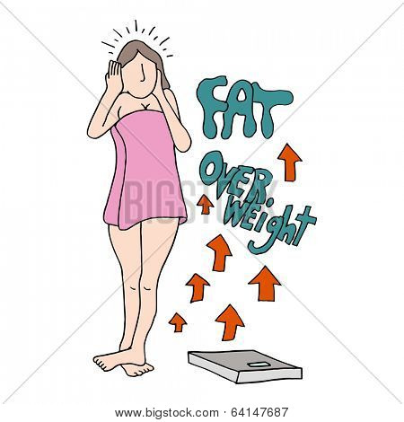 An image of a woman worried about her weight.