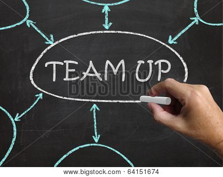 Team Up Blackboard Means Partnership And Joint Forces