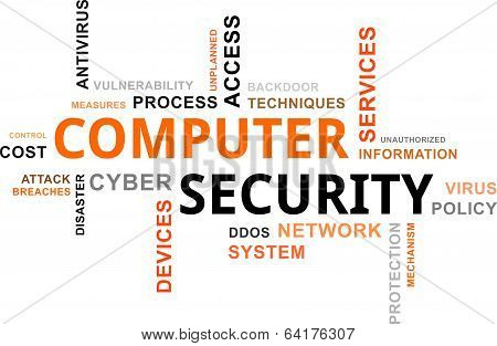 Word Cloud - Computer Security