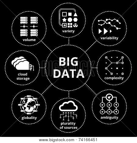 Big data map