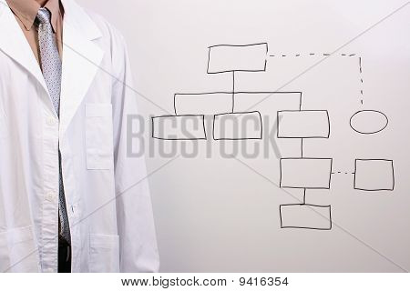 Man In A White Lab Coat