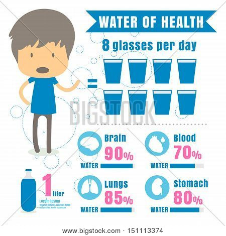 Infographic benefit Drink Water Body Water . concept vector illustration on white background