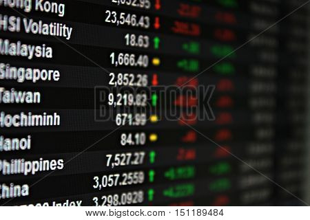 Business or finance background : Display of Asia Pacific stock market data on monitor, Asia Pacific display stock market chart
