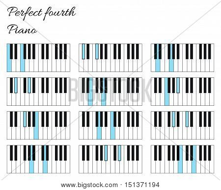 Piano perfect fourth interval infographics with keyboard isolated on white