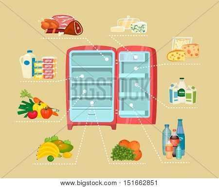 Space organization in freezer. Daily products with location pointers in opened fridge vector illustration. Saving freshness of meal. Weekly nutrients supply. Fridge with food icon. Cartoon vector fridge isolated. Open fridge with healthy food icons.