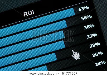 Computer Monitor screen Graph ROI. Return on investment